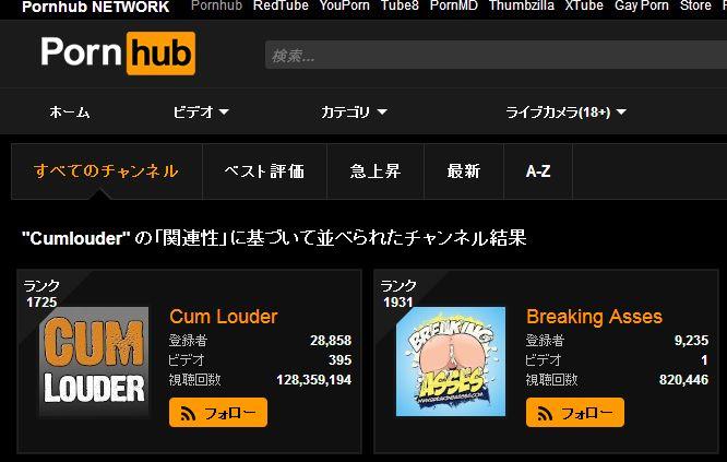 CumLouder in Pornhub Premium